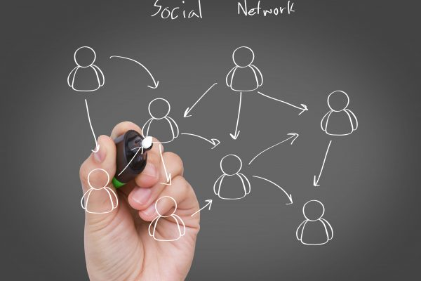 4 Ways to Integrate Email and Social Media Marketing