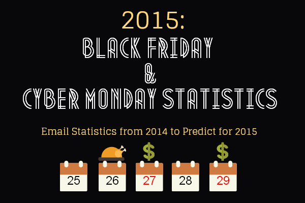 [INFOGRAPHIC] 2015 Black Friday and Cyber Monday Marketing Statistics